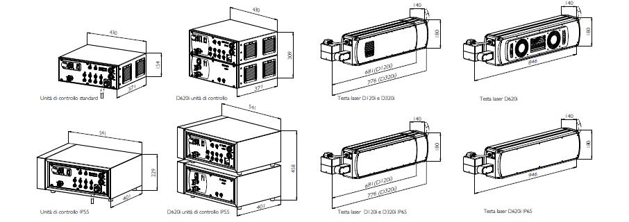 Caratteristiche tecniche marcatori laser Domino Serie D