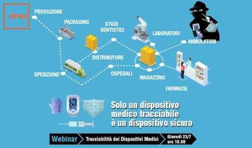 Webinar-UDI-Tracciabilità-Dispositivi-Medici-post-organici-nimax